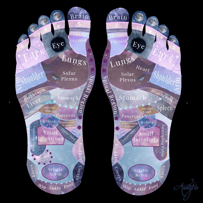 Foot Chart Reflexology